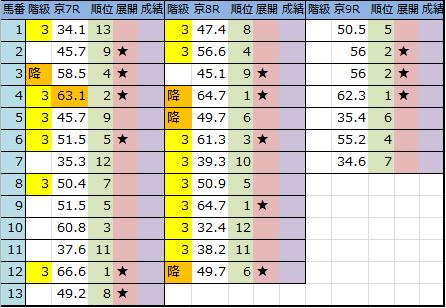 f:id:onix-oniku:20181012192530p:plain