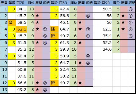 f:id:onix-oniku:20181013143748p:plain