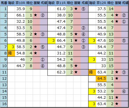 f:id:onix-oniku:20181013163825p:plain