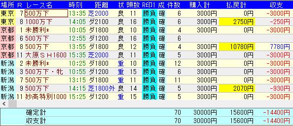 f:id:onix-oniku:20181013164330p:plain