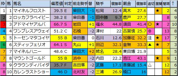 f:id:onix-oniku:20181013180312p:plain