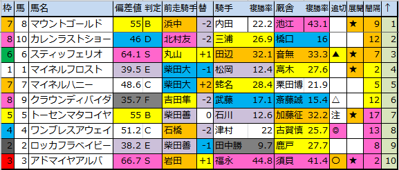 f:id:onix-oniku:20181013180539p:plain