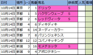 f:id:onix-oniku:20181013191723p:plain