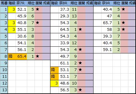 f:id:onix-oniku:20181013191951p:plain