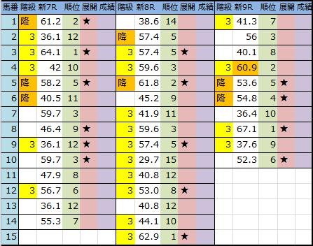 f:id:onix-oniku:20181013192104p:plain