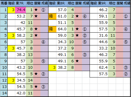 f:id:onix-oniku:20181014143813p:plain