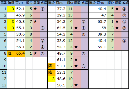 f:id:onix-oniku:20181014143931p:plain