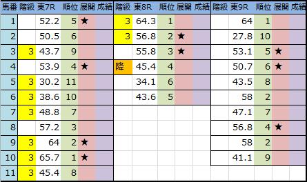 f:id:onix-oniku:20181019191746p:plain