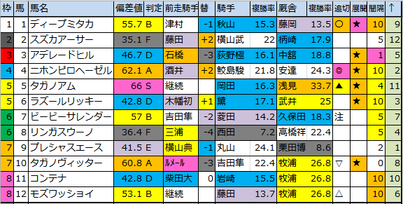 f:id:onix-oniku:20181020185321p:plain