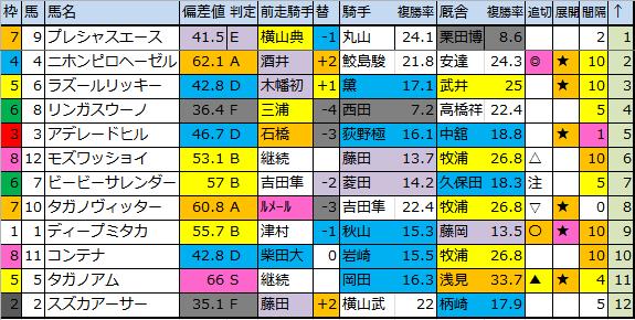 f:id:onix-oniku:20181020185649p:plain