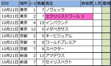 f:id:onix-oniku:20181020194427p:plain