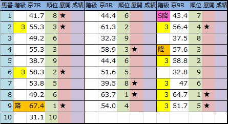 f:id:onix-oniku:20181020194700p:plain