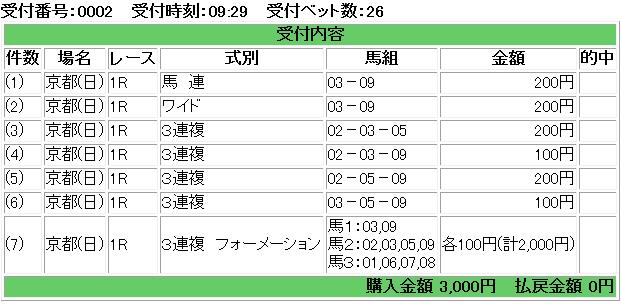 f:id:onix-oniku:20181021093025p:plain