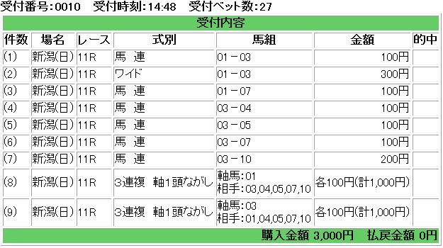 f:id:onix-oniku:20181021144926p:plain