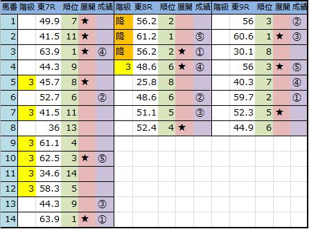 f:id:onix-oniku:20181021150550p:plain
