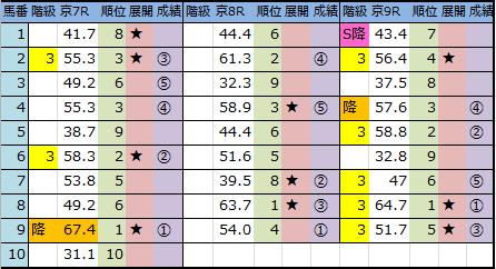 f:id:onix-oniku:20181021150709p:plain