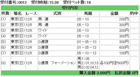 f:id:onix-oniku:20181021153905p:plain