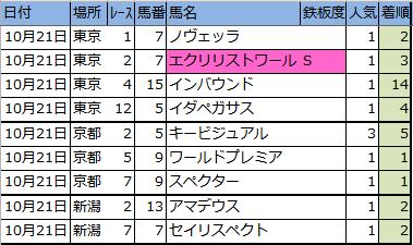 f:id:onix-oniku:20181021164021p:plain
