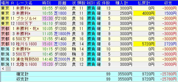f:id:onix-oniku:20181021170602p:plain