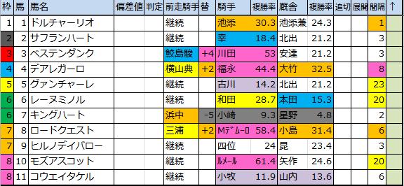 f:id:onix-oniku:20181026102507p:plain