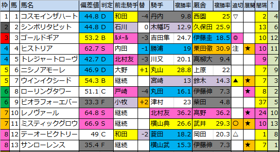 f:id:onix-oniku:20181026182533p:plain