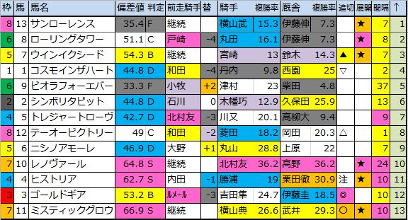 f:id:onix-oniku:20181026182900p:plain