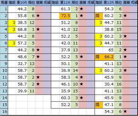 f:id:onix-oniku:20181026194752p:plain