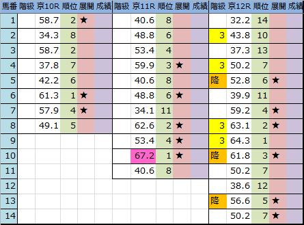 f:id:onix-oniku:20181026194913p:plain