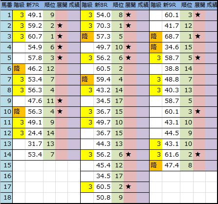 f:id:onix-oniku:20181026194948p:plain