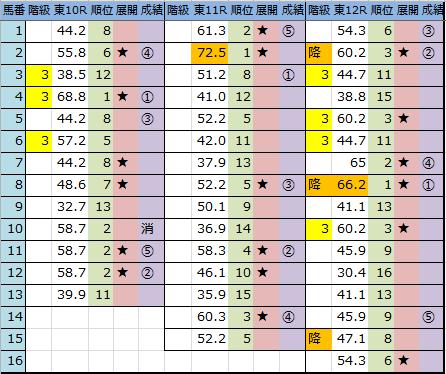 f:id:onix-oniku:20181027163301p:plain