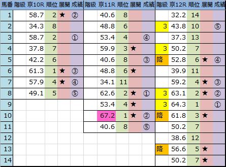 f:id:onix-oniku:20181027163405p:plain