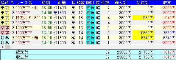 f:id:onix-oniku:20181027164704p:plain