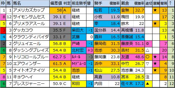 f:id:onix-oniku:20181027183307p:plain