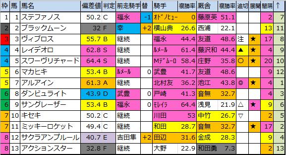 f:id:onix-oniku:20181027184733p:plain