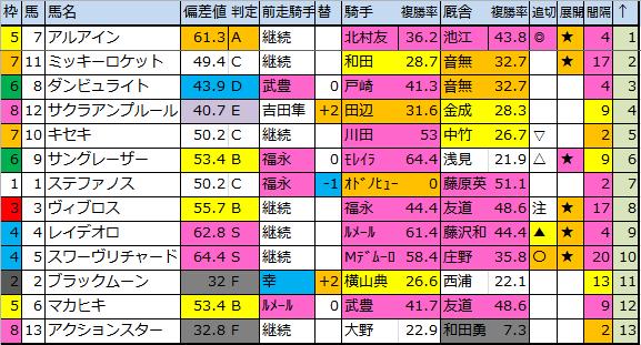 f:id:onix-oniku:20181027185411p:plain