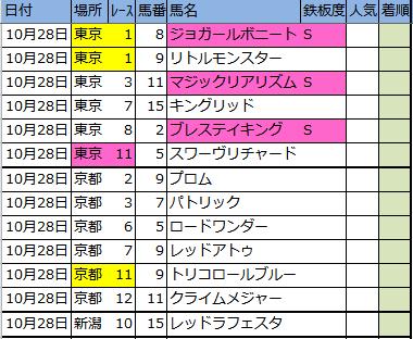 f:id:onix-oniku:20181027194833p:plain
