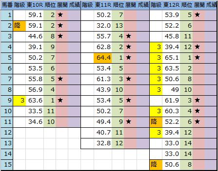 f:id:onix-oniku:20181027195208p:plain