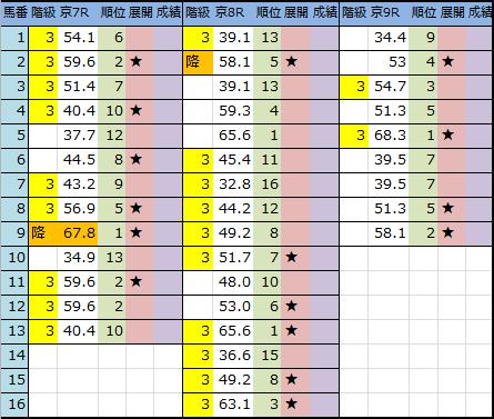 f:id:onix-oniku:20181027195246p:plain