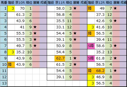 f:id:onix-oniku:20181027195315p:plain