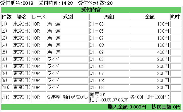 f:id:onix-oniku:20181028142912p:plain