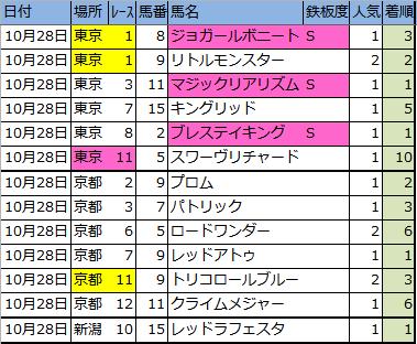 f:id:onix-oniku:20181028164519p:plain