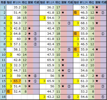 f:id:onix-oniku:20181028164828p:plain