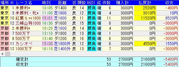 f:id:onix-oniku:20181028171716p:plain