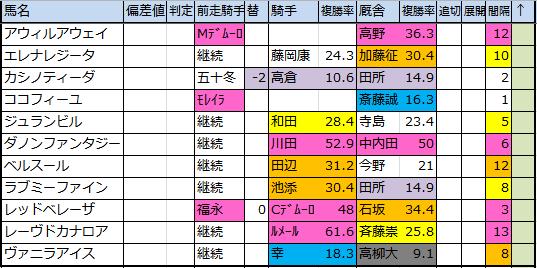 f:id:onix-oniku:20181029172903p:plain