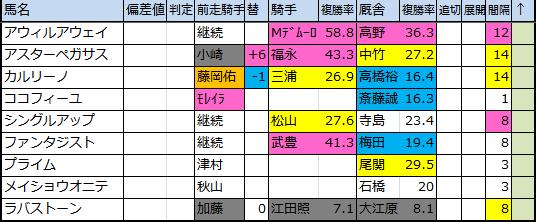 f:id:onix-oniku:20181029173201p:plain