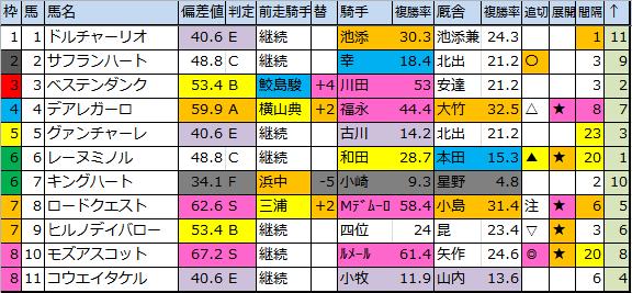 f:id:onix-oniku:20181101134058p:plain