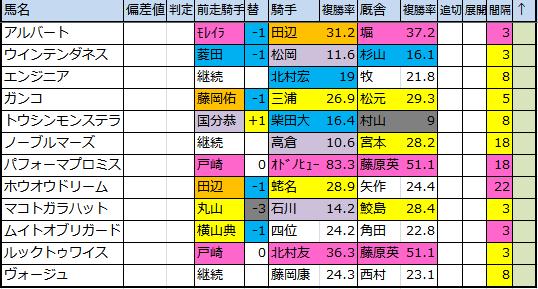 f:id:onix-oniku:20181101181401p:plain