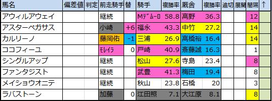 f:id:onix-oniku:20181101181837p:plain
