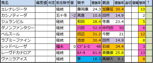 f:id:onix-oniku:20181101182037p:plain