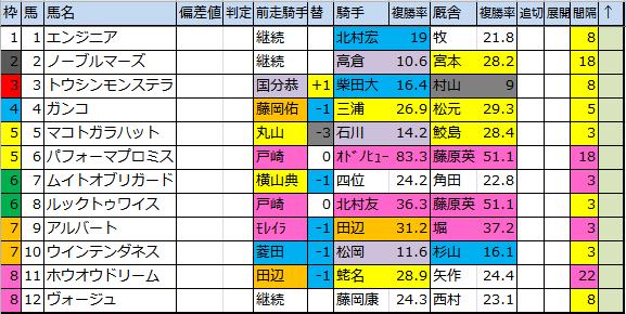 f:id:onix-oniku:20181102132931p:plain